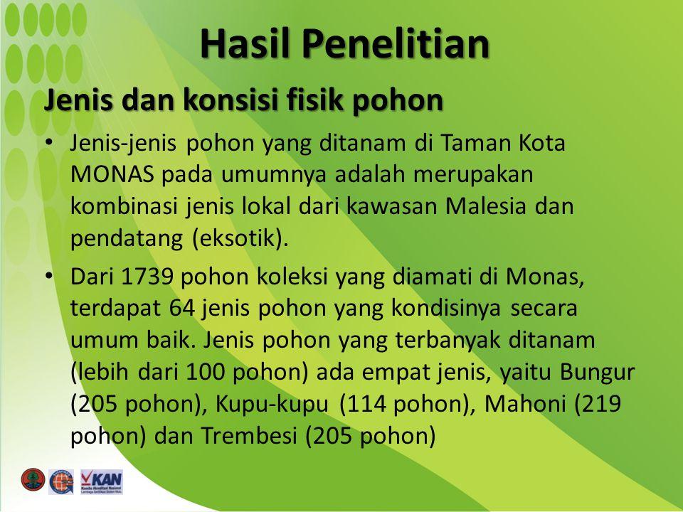 Hasil Penelitian Jenis dan konsisi fisik pohon Jenis-jenis pohon yang ditanam di Taman Kota MONAS pada umumnya adalah merupakan kombinasi jenis lokal dari kawasan Malesia dan pendatang (eksotik).