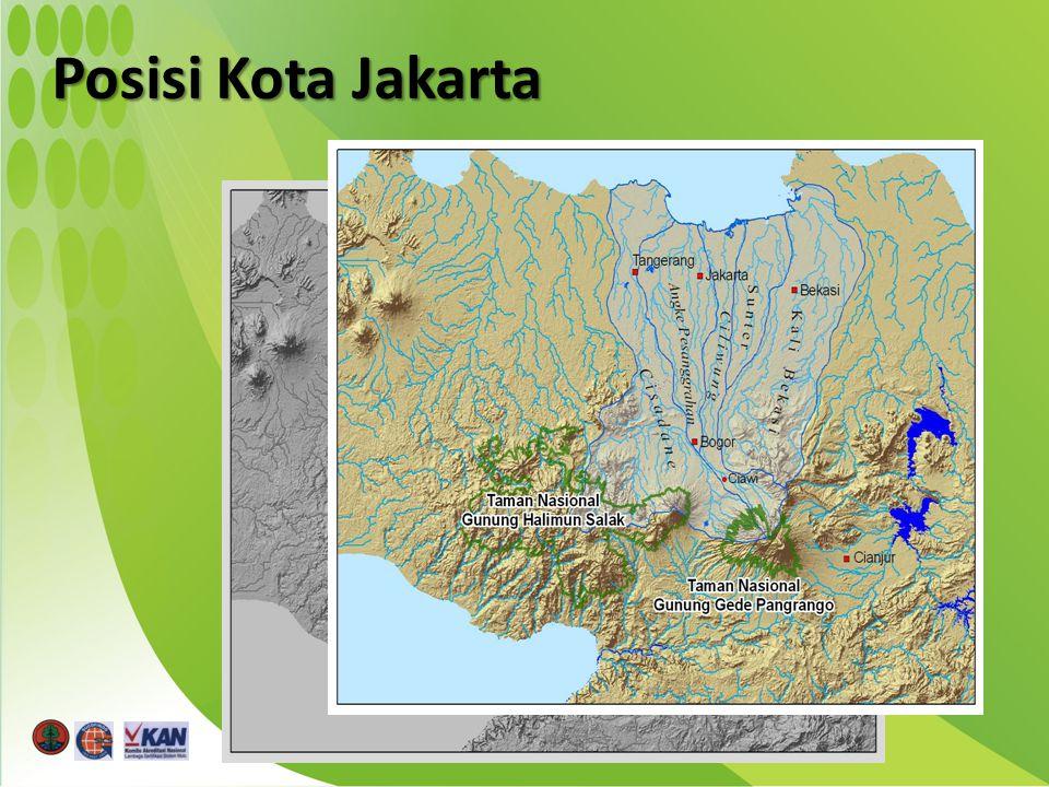 Posisi Kota Jakarta