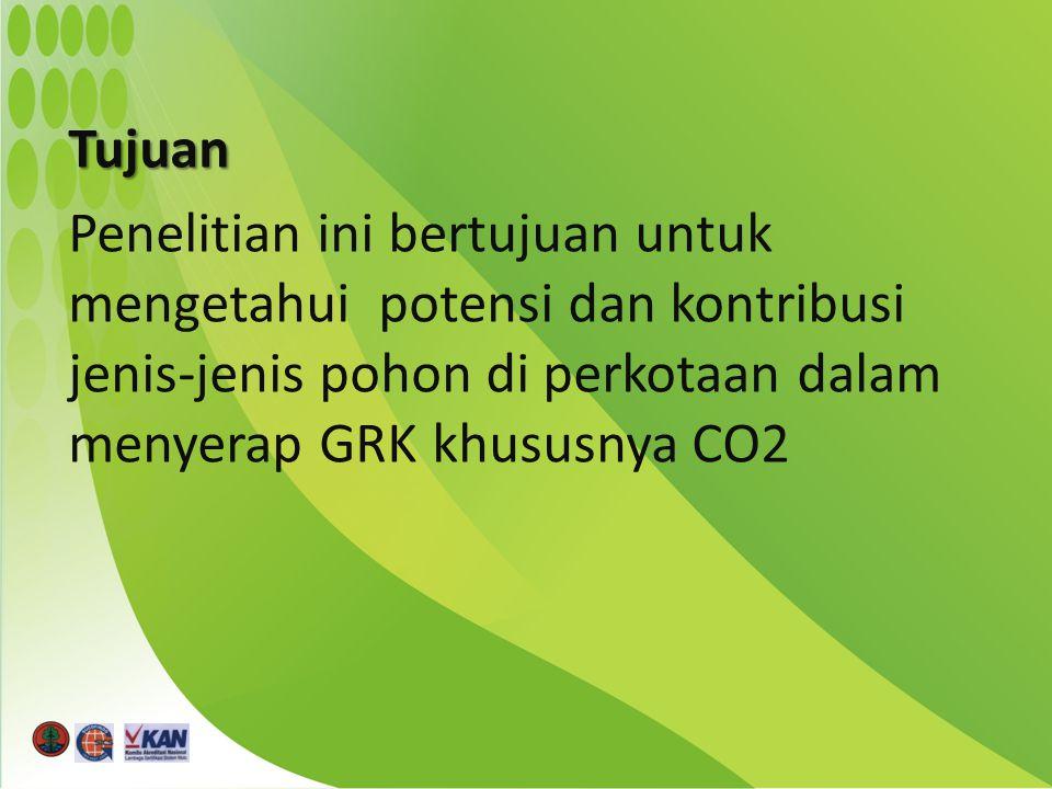 Tujuan Penelitian ini bertujuan untuk mengetahui potensi dan kontribusi jenis-jenis pohon di perkotaan dalam menyerap GRK khususnya CO2