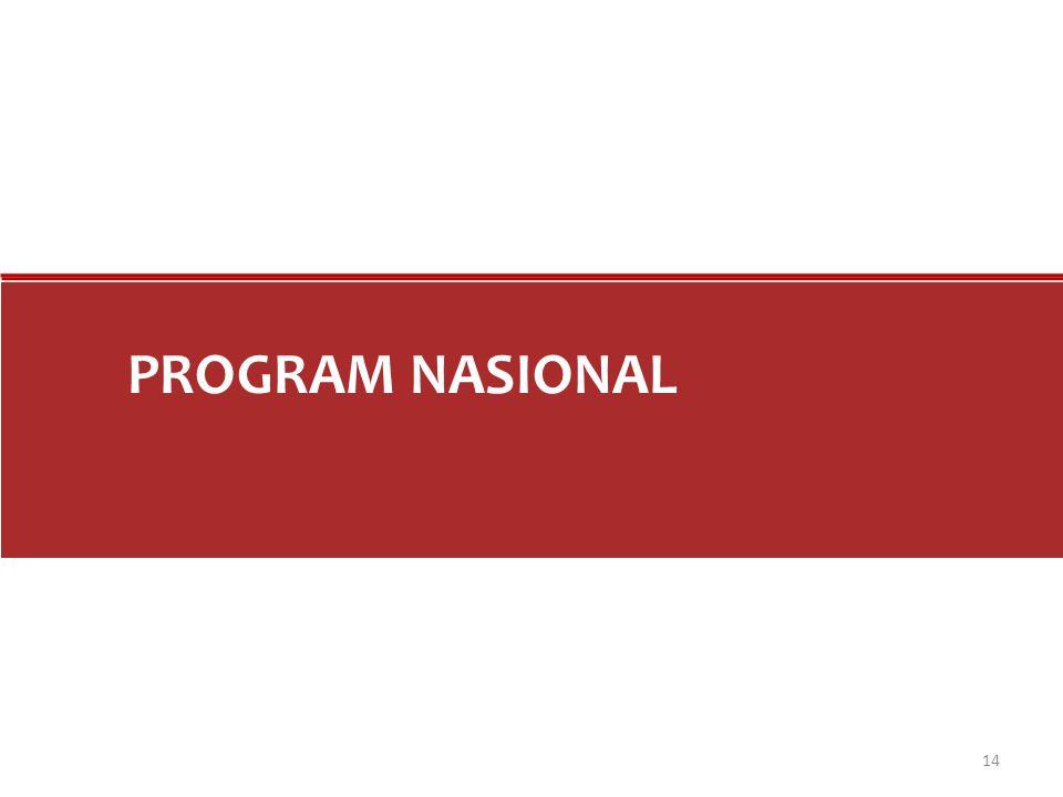 PROGRAM NASIONAL 14