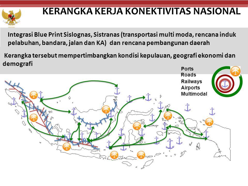 KERANGKA KERJA KONEKTIVITAS NASIONAL Integrasi Blue Print Sislognas, Sistranas (transportasi multi moda, rencana induk pelabuhan, bandara, jalan dan K
