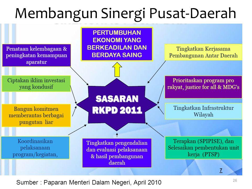 Membangun Sinergi Pusat-Daerah 26 Sumber : Paparan Menteri Dalam Negeri, April 2010
