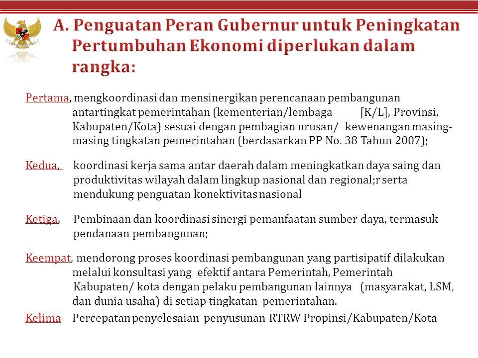 Pertama, mengkoordinasi dan mensinergikan perencanaan pembangunan antartingkat pemerintahan (kementerian/lembaga [K/L], Provinsi, Kabupaten/Kota) sesu