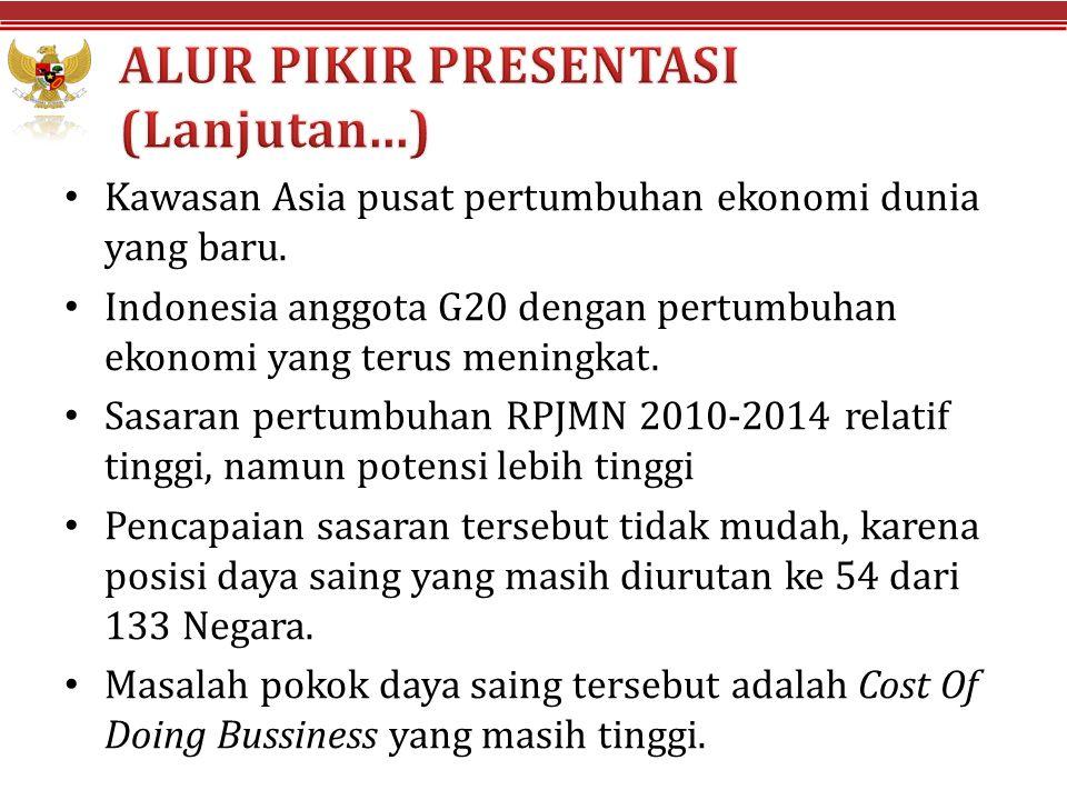Kawasan Asia pusat pertumbuhan ekonomi dunia yang baru. Indonesia anggota G20 dengan pertumbuhan ekonomi yang terus meningkat. Sasaran pertumbuhan RPJ