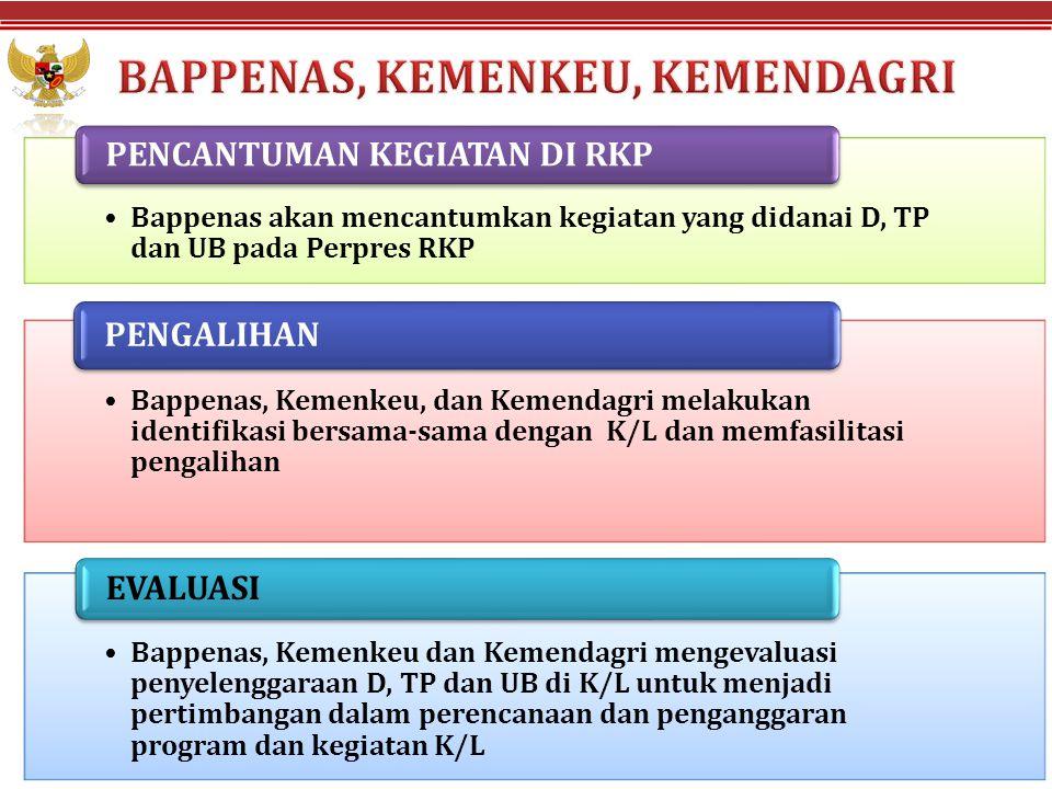 Bappenas akan mencantumkan kegiatan yang didanai D, TP dan UB pada Perpres RKP PENCANTUMAN KEGIATAN DI RKP Bappenas, Kemenkeu, dan Kemendagri melakuka