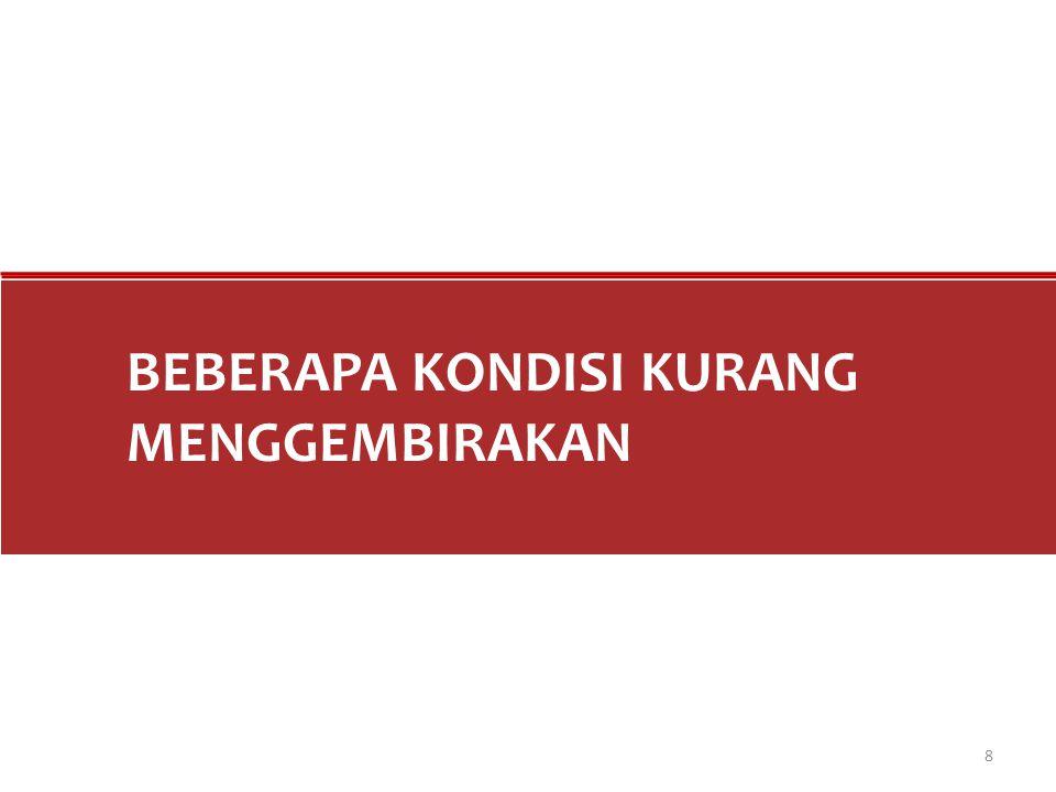 9 / 47 EkonomiIndonesia Strategic Gap I Keluar dari Krisis Knowledge Economy Tingkat Kompetisi Global Selanjutnya Tingkat Kompetisi Global Saat Ini Krisis Ekonomi Strategic Gap II Posisi Daya Saing kita di Era New Economy Daya Saing Kita?