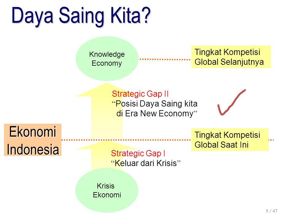 """9 / 47 EkonomiIndonesia Strategic Gap I """" Keluar dari Krisis """" Knowledge Economy Tingkat Kompetisi Global Selanjutnya Tingkat Kompetisi Global Saat In"""