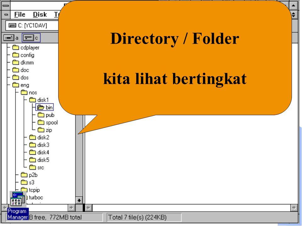 Directory / Folder kita lihat bertingkat