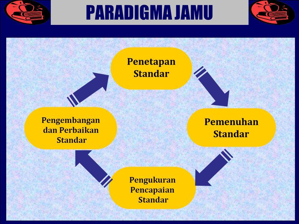 b. Penyusunan program penjaminan mutu pendidikan; c. Pelaksanaan pemetaan mutu pendidikan; d. Koordinasi dan fasilitasi pelaksanaan penjaminan mutu pe