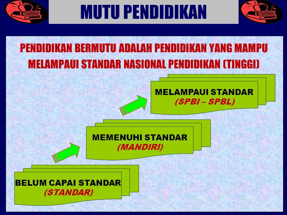 PARADIGMA JAMU Penetapan Standar Pengukuran Pencapaian Standar Pemenuhan Standar Pengembangan dan Perbaikan Standar