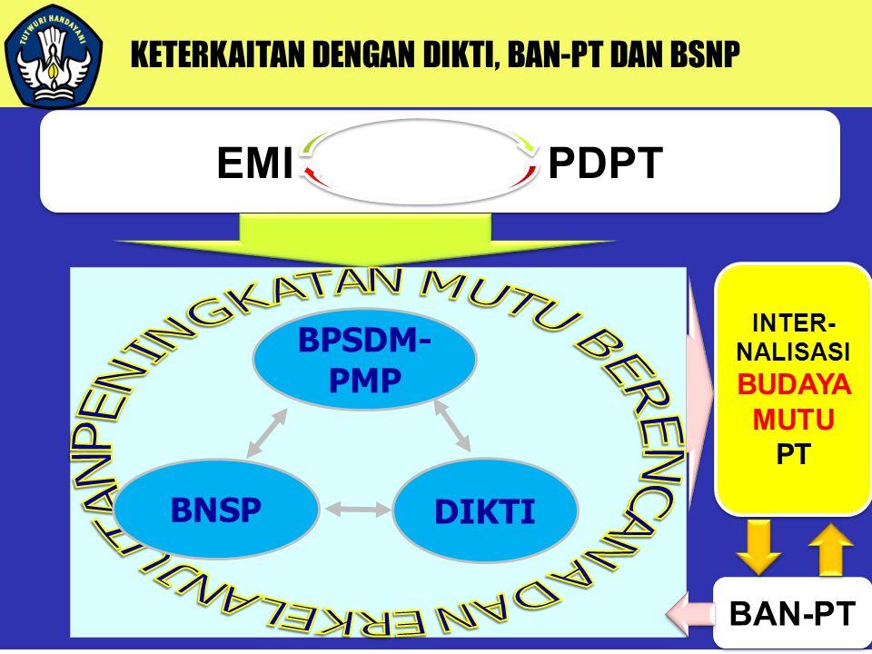 UU NO.12 TAHUN 2012 Pasal 1 (18)Standar Nasional Pendidikan Tinggi adalah satuan standar yang meliputi standar nasional pendidikan, ditambah dengan st