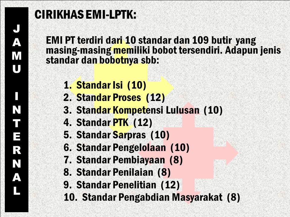 CIRIKHAS EMI-PT: EMI PT terdiri dari 11 standar, 19 komponen dan 99 indikator yang masing-masing memiliki bobot tersendiri. Adapun jenis standar dan b