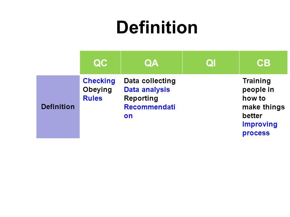 Penjaminan Mutu Pendidikan (Quality Assurance /QA) QA adalah serangkaian proses yang saling terkait dan sistem untuk mengumpulkan, menganalisis dan me
