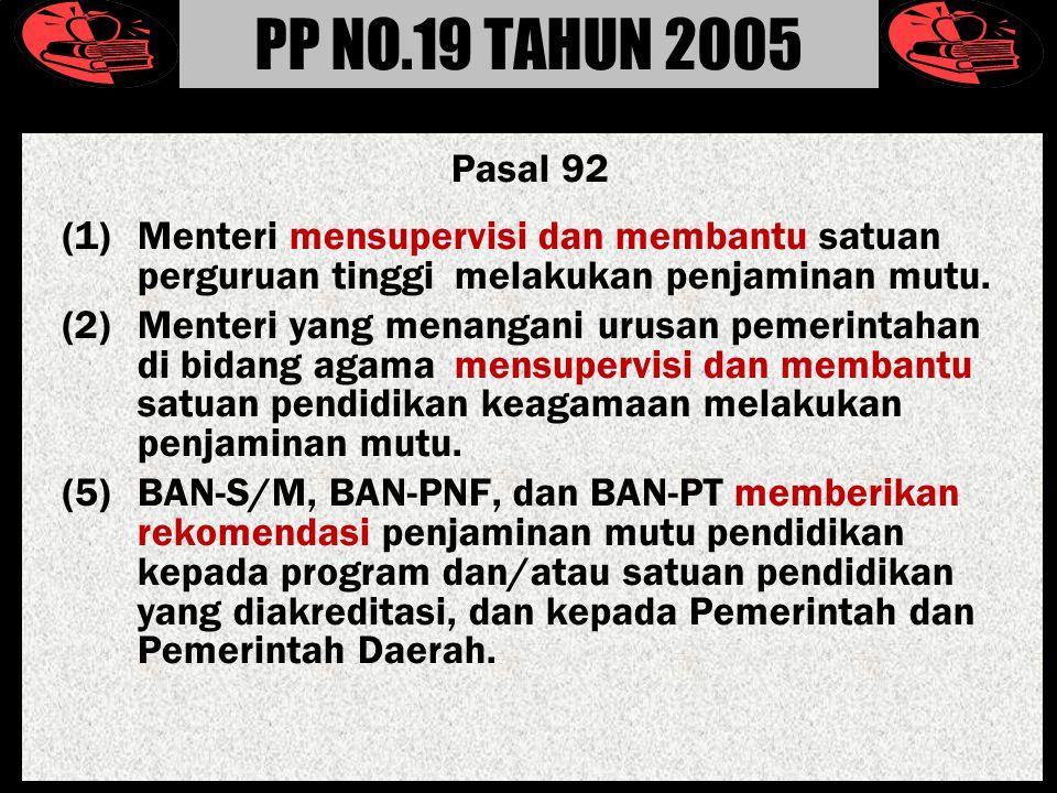 Pasal 92 (1)Menteri mensupervisi dan membantu satuan perguruan tinggi melakukan penjaminan mutu.