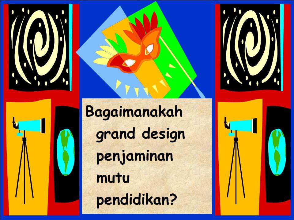 PARADIGMA PENDIDIKAN Pendidikan bermutu adalah pendidikan yang mampu melampaui standar nasional pendidikan (tinggi) UU NO.20 TAHUN 2003 Pasal 1 (17) Standar nasional pendidikan adalah kriteria minimal tentang sistem pendidikan di seluruh wilayah hukum Negara Kesatuan Republik Indonesia.