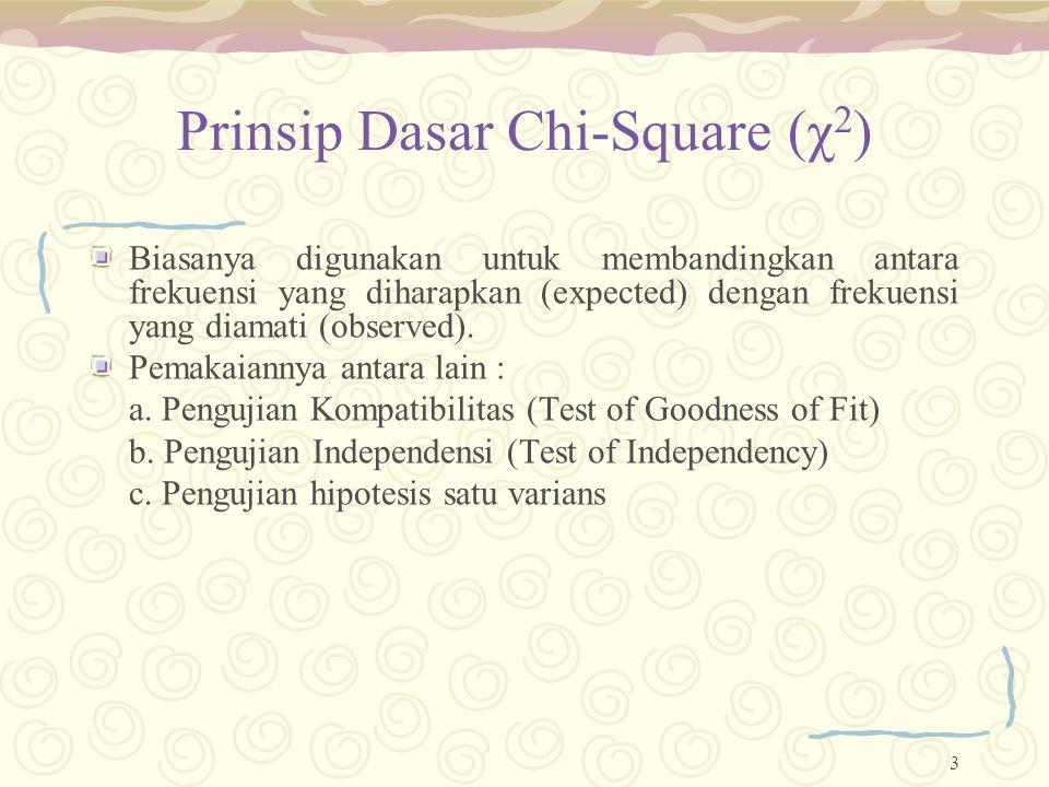 3 Prinsip Dasar Chi-Square (χ 2 ) Biasanya digunakan untuk membandingkan antara frekuensi yang diharapkan (expected) dengan frekuensi yang diamati (ob