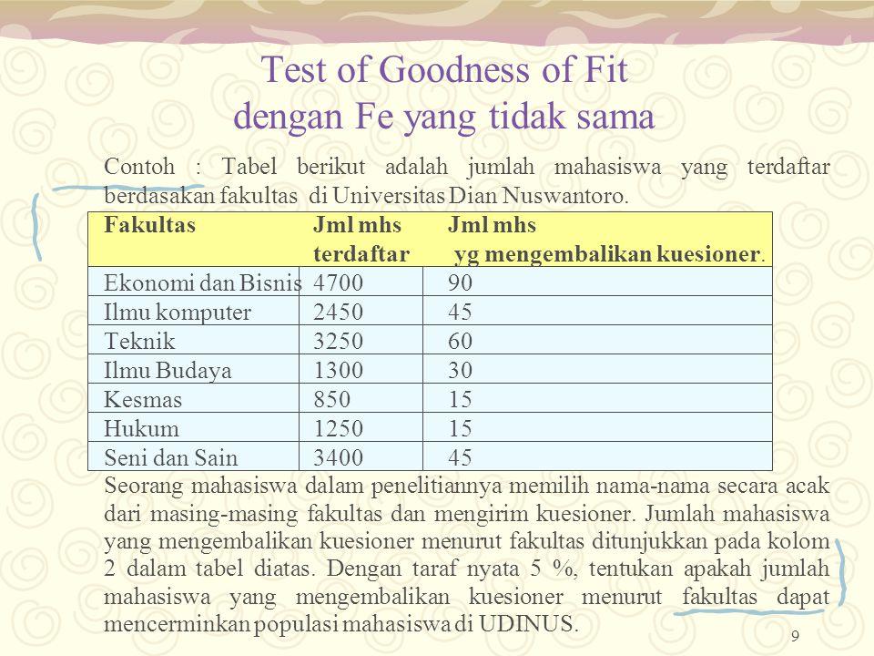 9 Test of Goodness of Fit dengan Fe yang tidak sama Contoh : Tabel berikut adalah jumlah mahasiswa yang terdaftar berdasakan fakultas di Universitas D