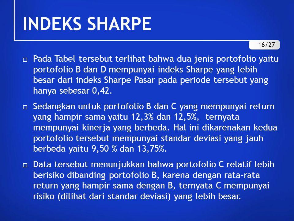 INDEKS SHARPE  Pada Tabel tersebut terlihat bahwa dua jenis portofolio yaitu portofolio B dan D mempunyai indeks Sharpe yang lebih besar dari indeks
