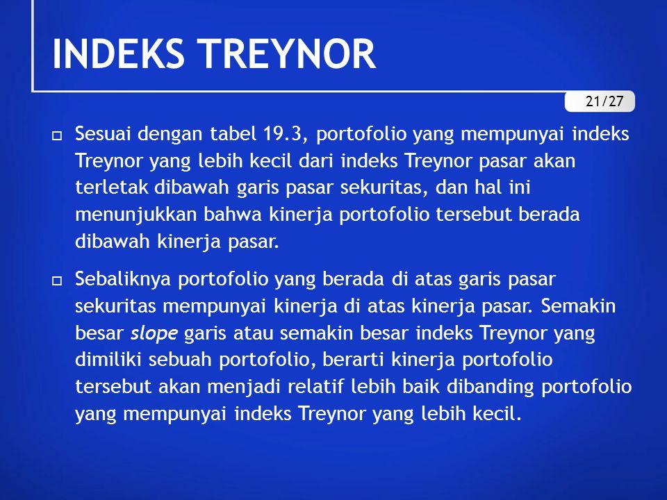 INDEKS TREYNOR  Sesuai dengan tabel 19.3, portofolio yang mempunyai indeks Treynor yang lebih kecil dari indeks Treynor pasar akan terletak dibawah g