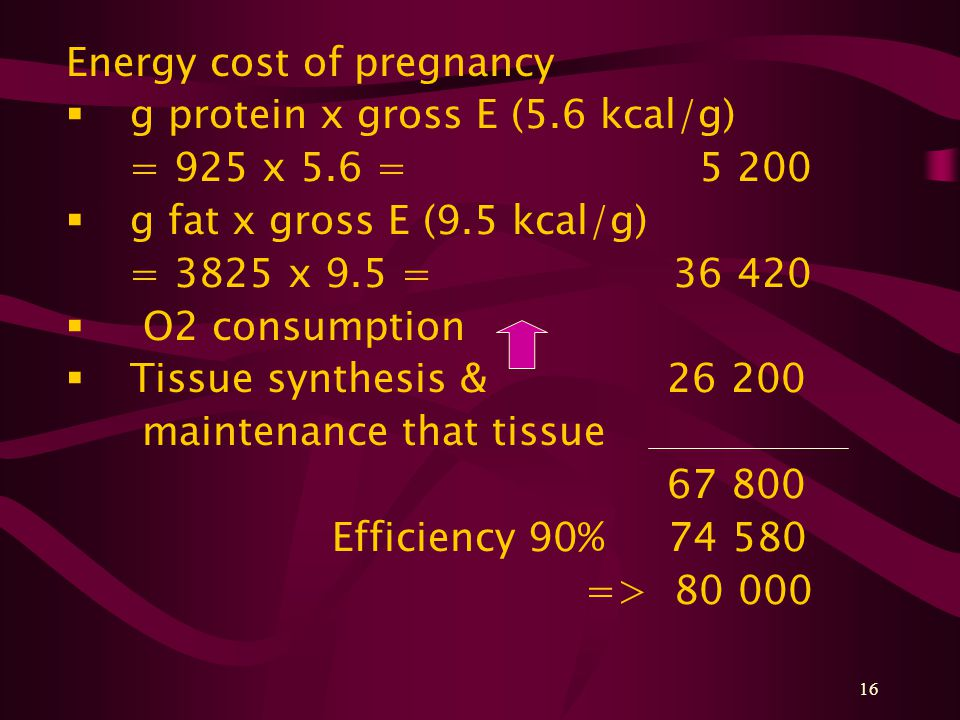 16 Energy cost of pregnancy  g protein x gross E (5.6 kcal/g) = 925 x 5.6 = 5 200  g fat x gross E (9.5 kcal/g) = 3825 x 9.5 = 36 420  O2 consumption  Tissue synthesis & 26 200 maintenance that tissue 67 800 Efficiency 90% 74 580 => 80 000