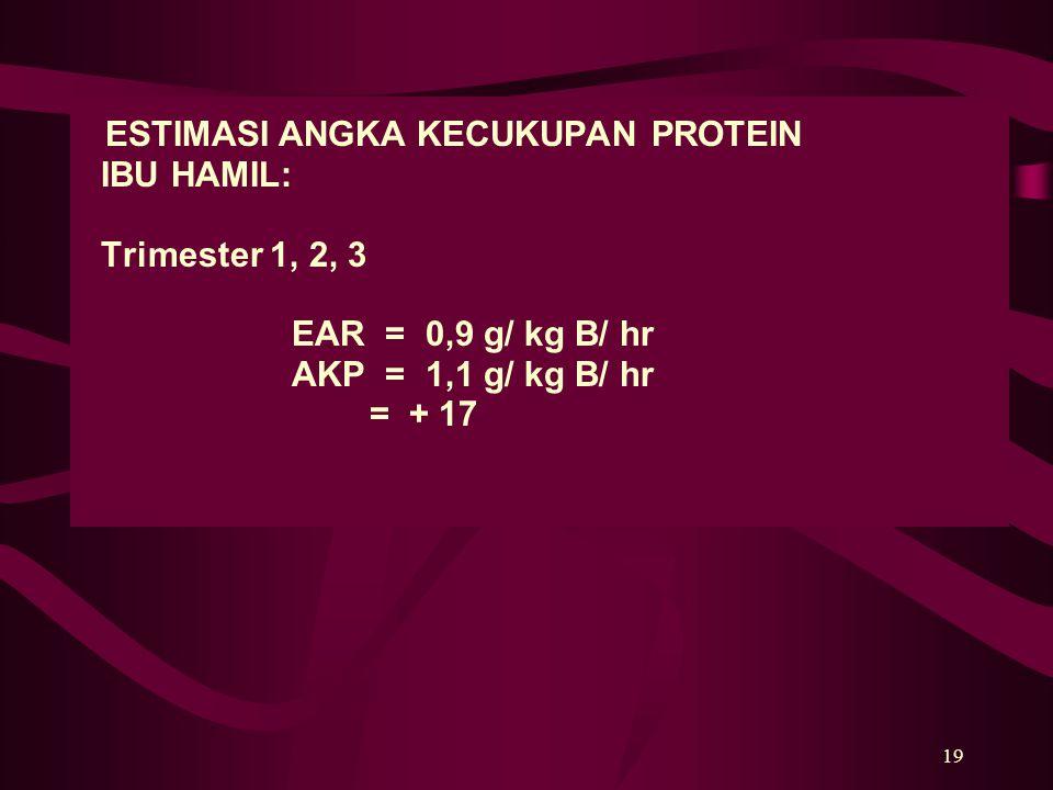 19 ESTIMASI ANGKA KECUKUPAN PROTEIN IBU HAMIL: Trimester 1, 2, 3 EAR = 0,9 g/ kg B/ hr AKP = 1,1 g/ kg B/ hr = + 17