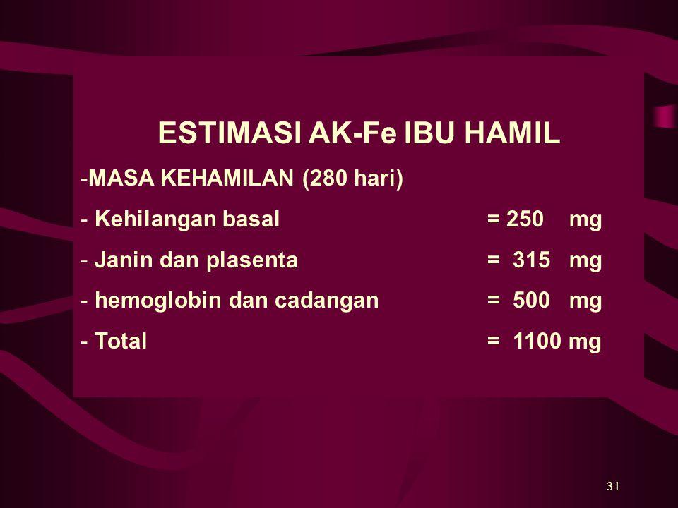 31 ESTIMASI AK-Fe IBU HAMIL -MASA KEHAMILAN (280 hari) - Kehilangan basal= 250 mg - Janin dan plasenta = 315 mg - hemoglobin dan cadangan = 500 mg - Total= 1100 mg