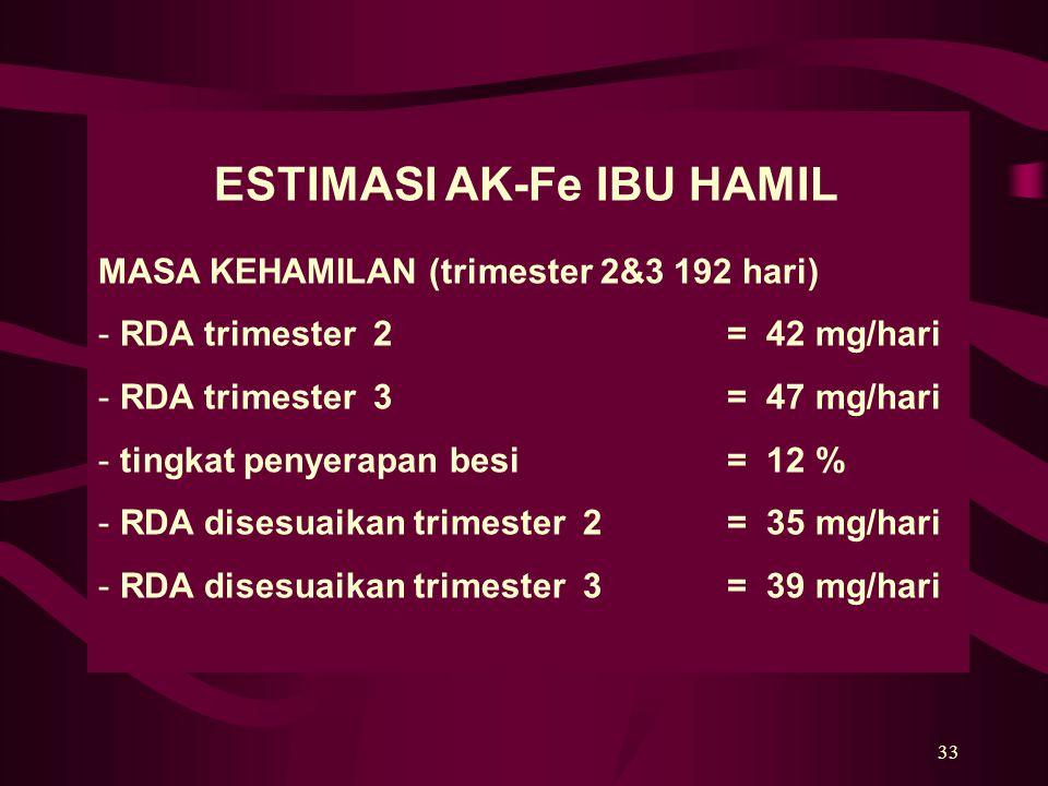 33 ESTIMASI AK-Fe IBU HAMIL MASA KEHAMILAN (trimester 2&3 192 hari) - RDA trimester 2 = 42 mg/hari - RDA trimester 3= 47 mg/hari - tingkat penyerapan besi = 12 % - RDA disesuaikan trimester 2 = 35 mg/hari - RDA disesuaikan trimester 3 = 39 mg/hari