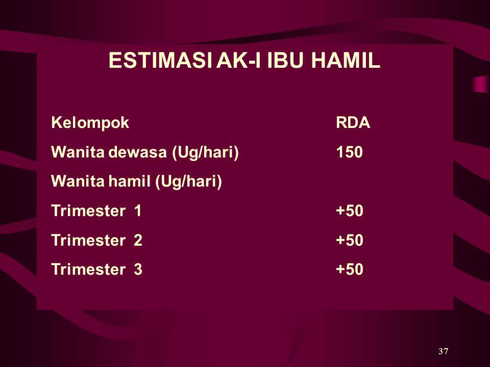 37 ESTIMASI AK-I IBU HAMIL Kelompok RDA Wanita dewasa (Ug/hari)150 Wanita hamil (Ug/hari) Trimester 1 +50 Trimester 2 +50 Trimester 3 +50