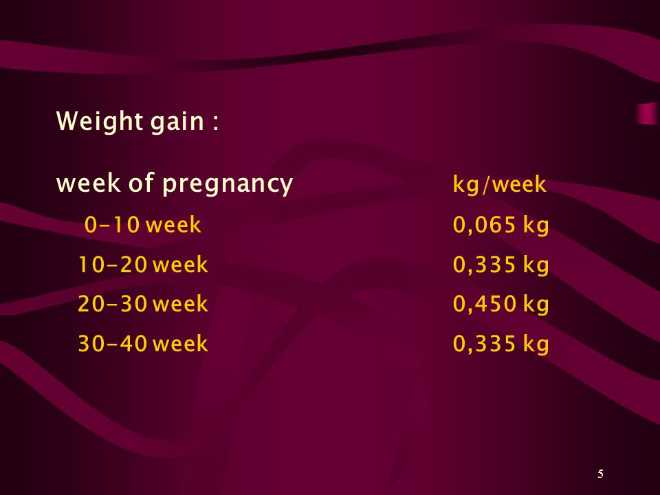 5 Weight gain : week of pregnancy kg/week 0-10 week0,065 kg 10-20 week0,335 kg 20-30 week0,450 kg 30-40 week0,335 kg