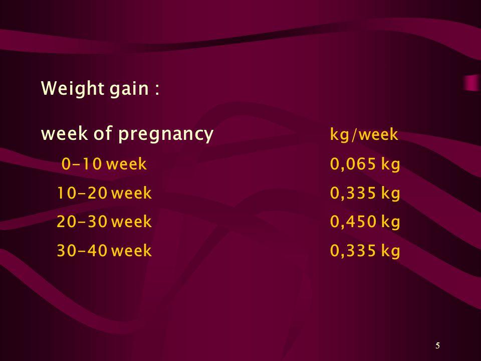 5 Weight gain : week of pregnancy kg/week 0-10 week0,065 kg 10-20 week0,335 kg 20-30 week0,450 kg 30-40 week0,335 kg