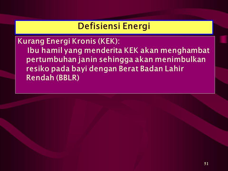 51 Kurang Energi Kronis (KEK): Ibu hamil yang menderita KEK akan menghambat pertumbuhan janin sehingga akan menimbulkan resiko pada bayi dengan Berat Badan Lahir Rendah (BBLR) Defisiensi Energi