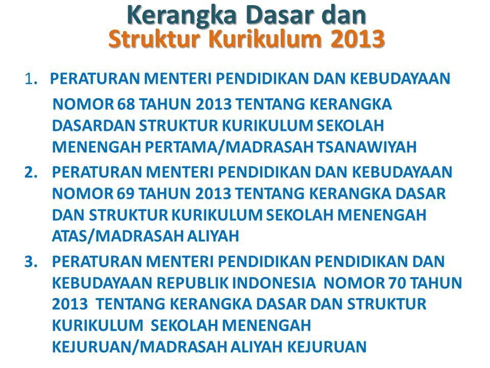 Kerangka Dasar dan Struktur Kurikulum 2013 1.