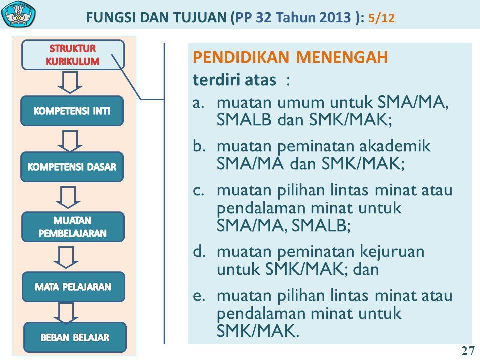 FUNGSI DAN TUJUAN (PP 32 Tahun 2013 ): 5/12 27 PENDIDIKAN MENENGAH terdiri atas : a.muatan umum untuk SMA/MA, SMALB dan SMK/MAK; b.muatan peminatan akademik SMA/MA dan SMK/MAK; c.muatan pilihan lintas minat atau pendalaman minat untuk SMA/MA, SMALB; d.muatan peminatan kejuruan untuk SMK/MAK; dan e.muatan pilihan lintas minat atau pendalaman minat untuk SMK/MAK.