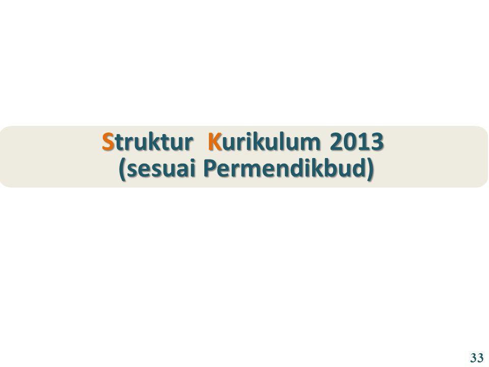 Struktur Kurikulum 2013 (sesuai Permendikbud) (sesuai Permendikbud) 33