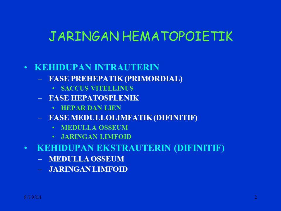 8/19/0433 PENAMPILAN ERITROSIT DAN STATUS KESEHATAN BERBAGAI BENTUK ABNORMAL –POIKILOSITOSIS: UKURAN DIAMETER –NORMOSIT (7,2  m) –MAKROSIT (9  m - 12  m ) –MIKROSIT (> 6  m) WARNA ERITROSIT: –NORMOKHROMIK BAGIAN TENGAH TIDAK LEBIH DARI 1/3 DIAMETER –HIPOKHROMIK BAGIAN TENGAH YANG PUCAT MELEBAR –HIPERKHROMIK BAGIAN TENGAH YANG PUCAT MENYEMPIT KADAR HB –ANEMIA : KURANG DARI NORMAL