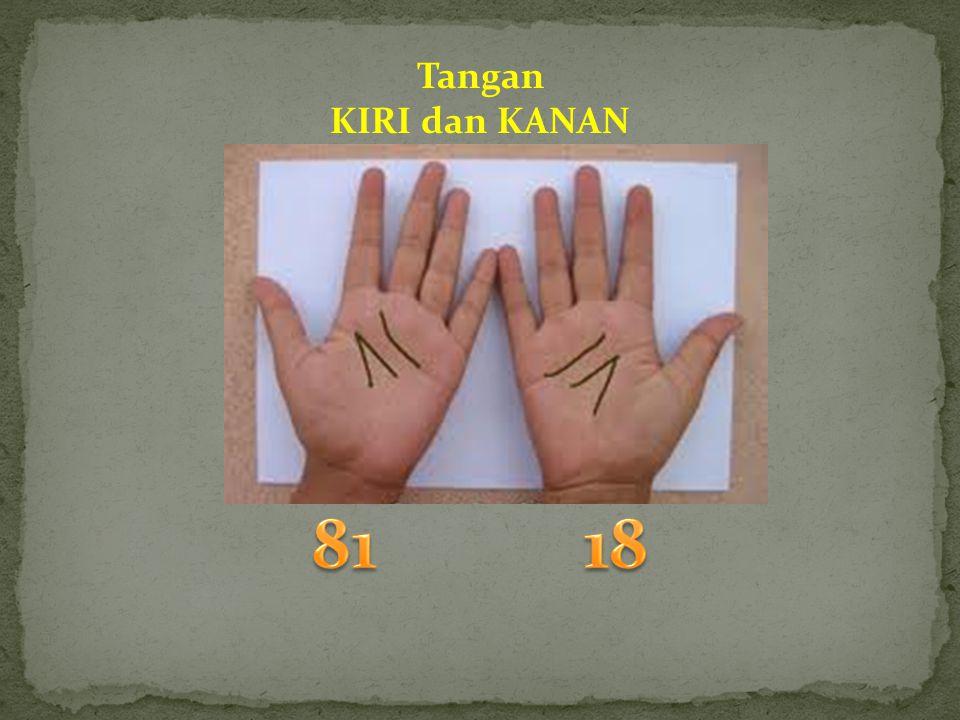 Tangan KIRI dan KANAN