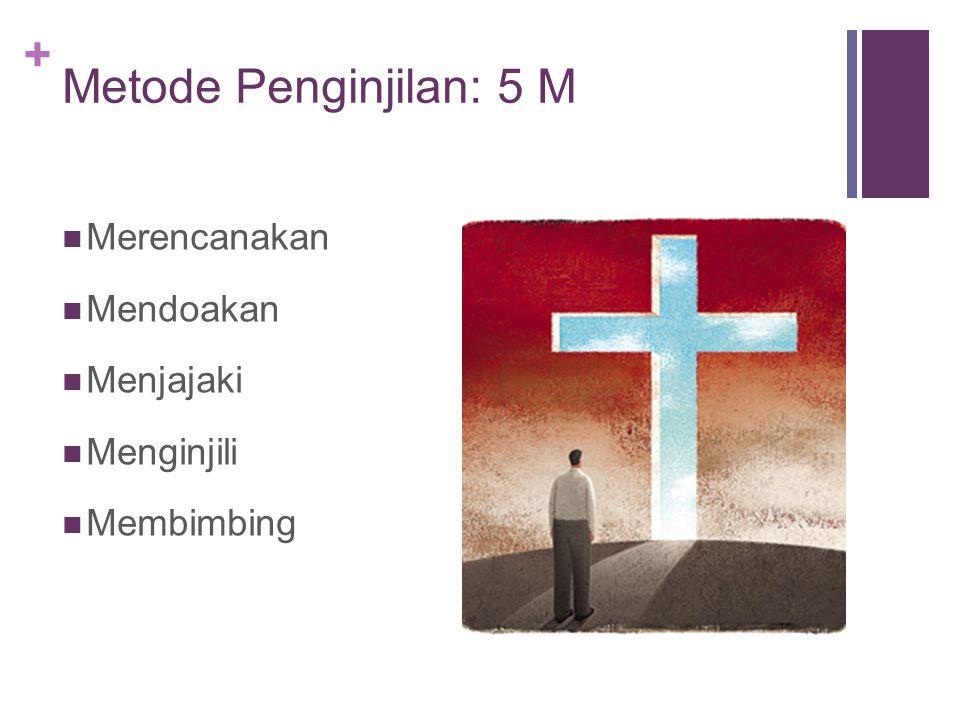 + Metode Penginjilan: 5 M Merencanakan Mendoakan Menjajaki Menginjili Membimbing