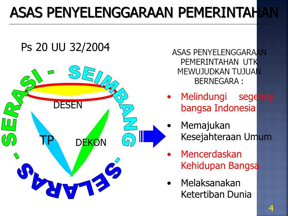 ASAS PENYELENGGARAAN PEMERINTAHAN Ps 20 UU 32/2004 ASAS PENYELENGGARAAN PEMERINTAHAN UTK MEWUJUDKAN TUJUAN BERNEGARA : Melindungi segenap bangsa Indonesia Memajukan Kesejahteraan Umum Mencerdaskan Kehidupan Bangsa Melaksanakan Ketertiban Dunia 4 DESEN DEKON TP