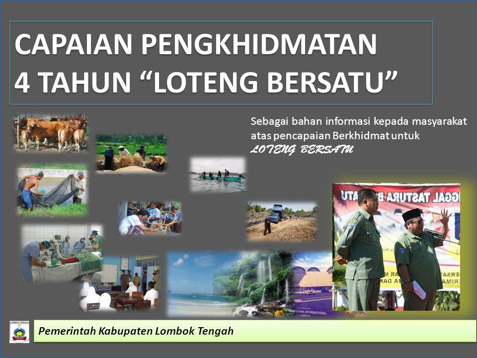 Pemerintah Kabupaten Lombok Tengah 22 KESEHATAN MDGs Indikator Kesehatan Tahun 2010 Tahun 2011 Tahun 2012 Tahun 2013 Jumlah peserta KB aktif 141.828 146.126157.483159.223 Jumlah Posyandu Aktif87310481.405 Jumlah kasus Penyakit DBD69 Kasus65 kasus61 Kasus59 Kasus Cakupan penemuan kasus baru TB Paru 35,2 %50,50%38,06%37,09% Annual Parasit Insidence (API) Malaria 0.31 ‰0.22‰0.17%0,07%