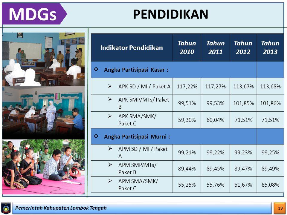 Pemerintah Kabupaten Lombok Tengah 19 PENDIDIKAN MDGs Indikator Pendidikan Tahun 2010 Tahun 2011 Tahun 2012 Tahun 2013  Angka Partisipasi Kasar :  A