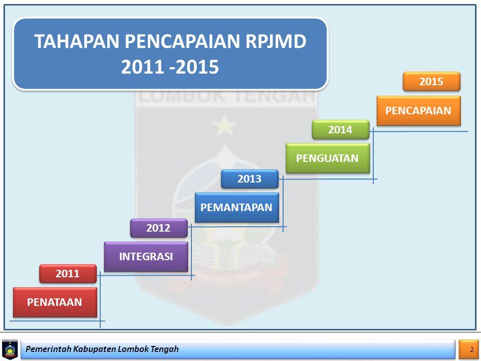 Pemerintah Kabupaten Lombok Tengah 2 2 TAHAPAN PENCAPAIAN RPJMD 2011 -2015 TAHAPAN PENCAPAIAN RPJMD 2011 -2015 PENATAAN INTEGRASI PEMANTAPAN PENGUATAN
