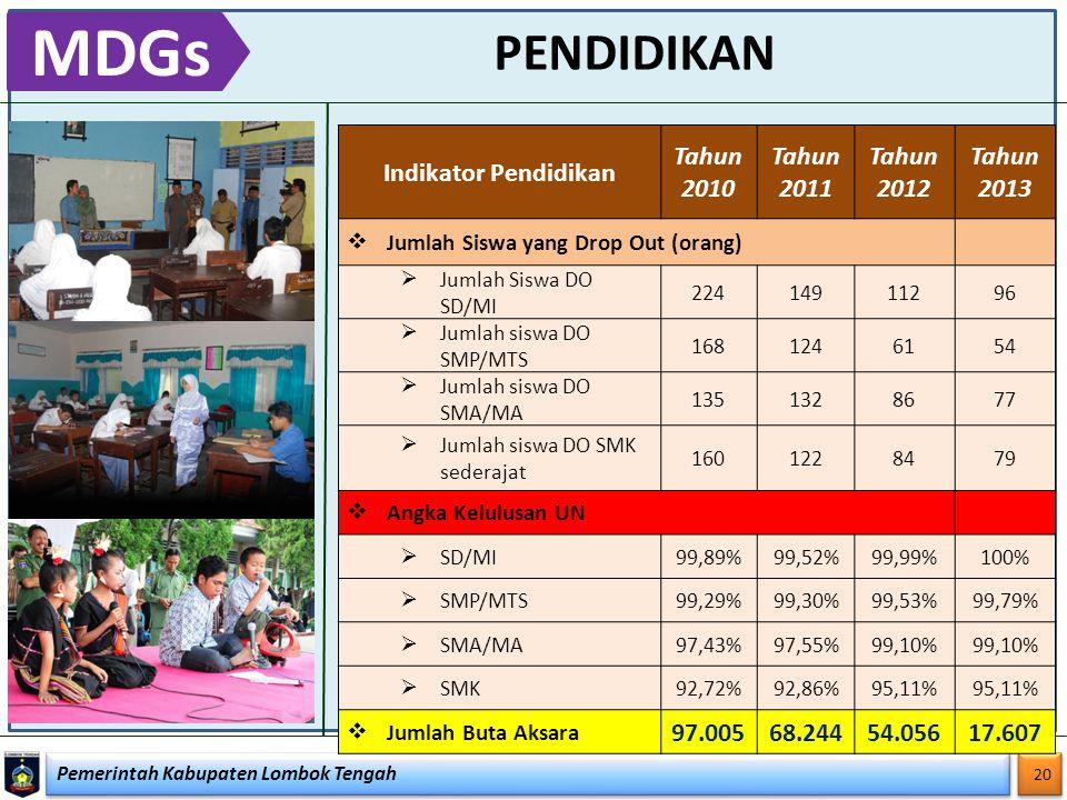 Pemerintah Kabupaten Lombok Tengah 20 PENDIDIKAN MDGs Indikator Pendidikan Tahun 2010 Tahun 2011 Tahun 2012 Tahun 2013  Jumlah Siswa yang Drop Out (o