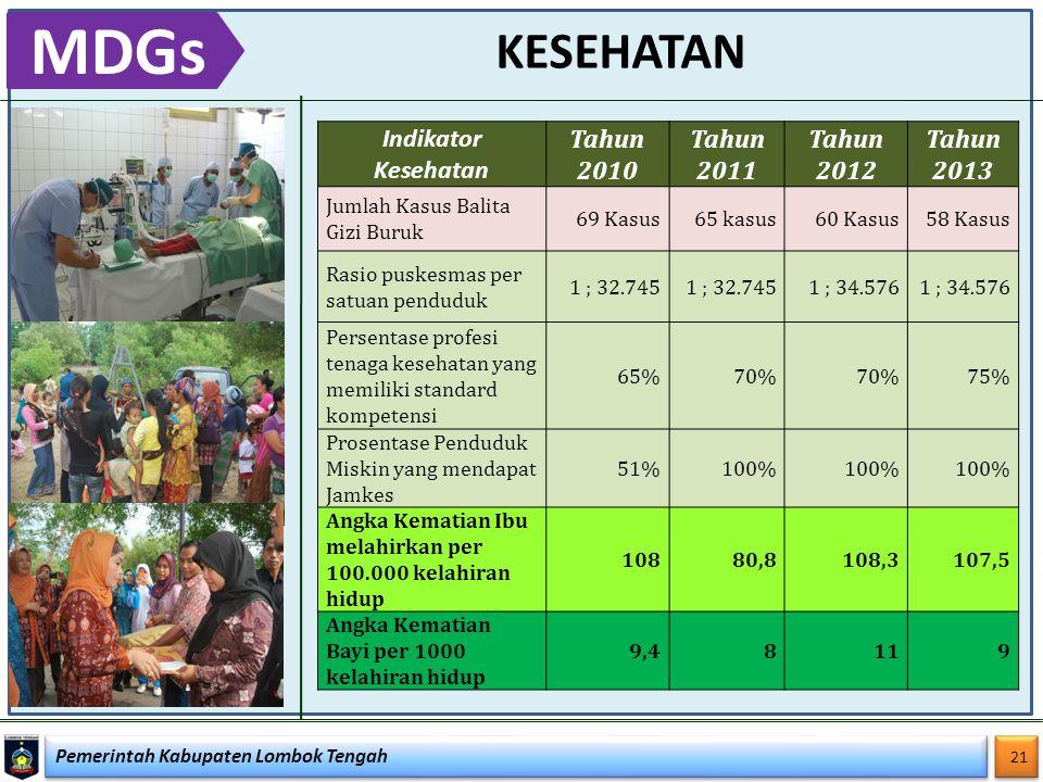 Pemerintah Kabupaten Lombok Tengah 21 KESEHATAN MDGs Indikator Kesehatan Tahun 2010 Tahun 2011 Tahun 2012 Tahun 2013 Jumlah Kasus Balita Gizi Buruk 69
