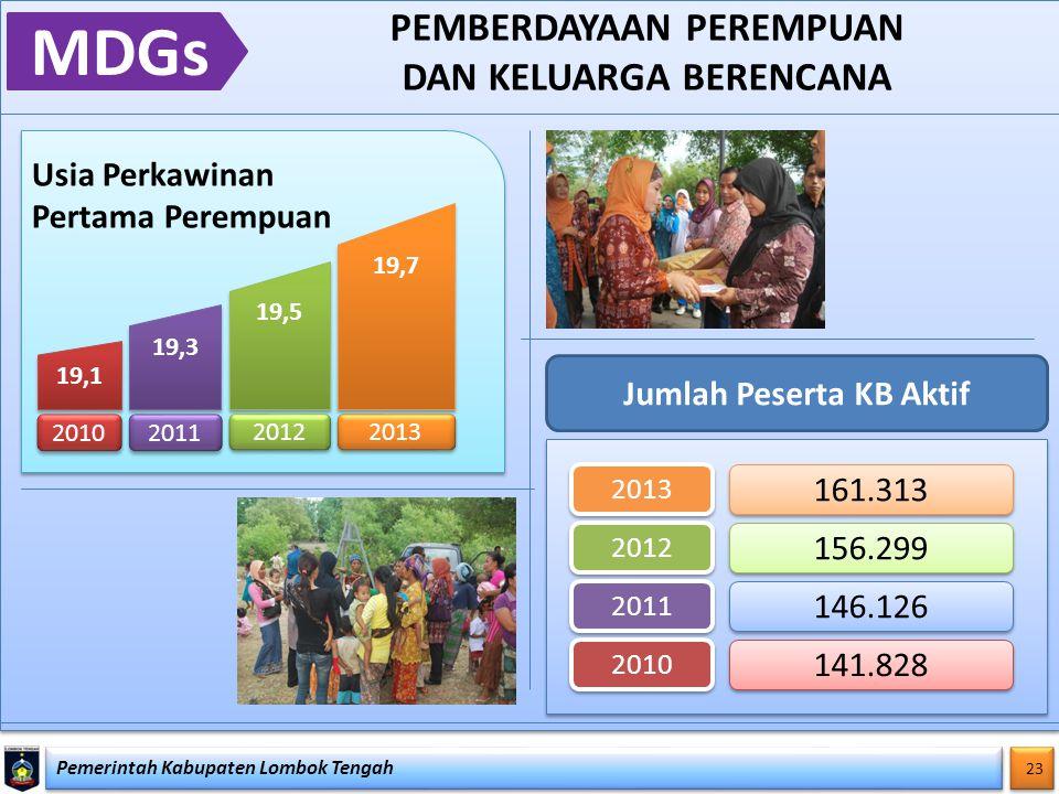 Pemerintah Kabupaten Lombok Tengah 23 MDGs PEMBERDAYAAN PEREMPUAN DAN KELUARGA BERENCANA 19,1 2010 2011 2012 2013 19,3 Usia Perkawinan Pertama Perempu