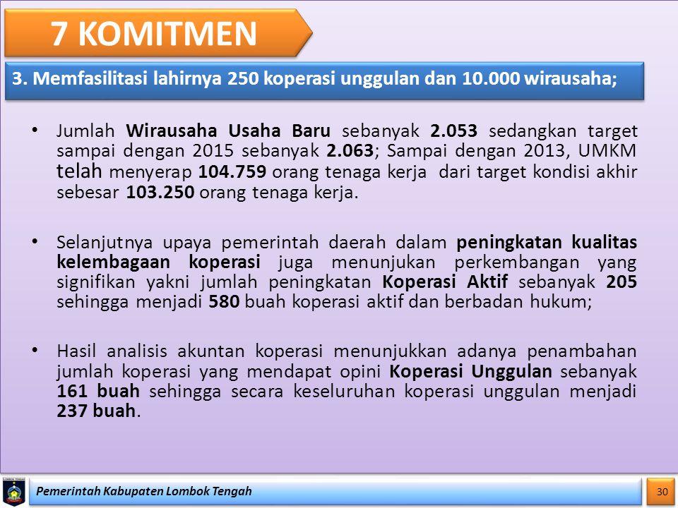 Pemerintah Kabupaten Lombok Tengah 30 7 KOMITMEN 3. Memfasilitasi lahirnya 250 koperasi unggulan dan 10.000 wirausaha; Jumlah Wirausaha Usaha Baru seb