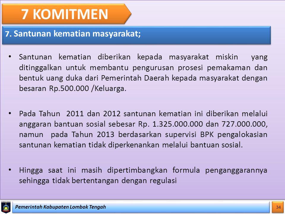 Pemerintah Kabupaten Lombok Tengah 34 7 KOMITMEN 7. Santunan kematian masyarakat; Santunan kematian diberikan kepada masyarakat miskin yang ditinggalk