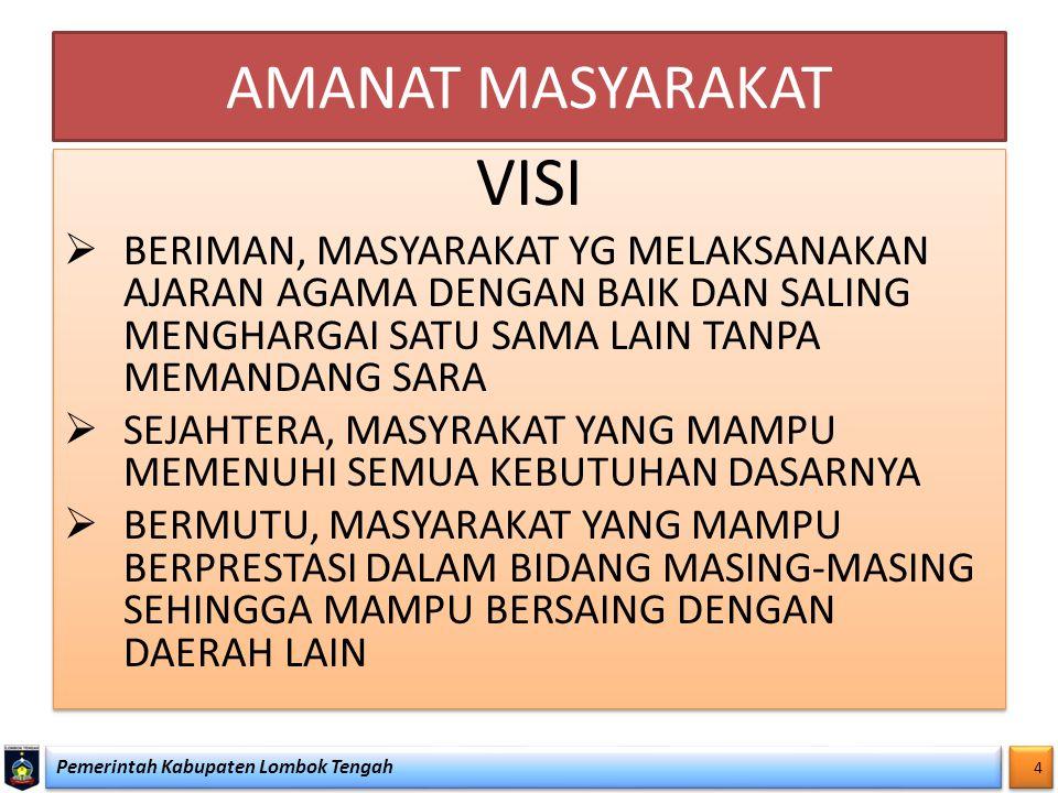 CAPAIAN IKHTIAR PEMBANGUNAN Pemerintah Kabupaten Lombok Tengah 5 5
