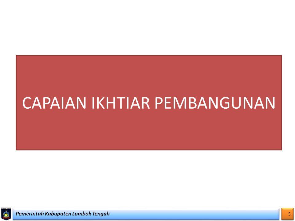 Pemerintah Kabupaten Lombok Tengah 16 Perindustrian, Perdagangan, Koperasi dan UKM 3 Capaian Fokus ATM Jumlah WiraUsaha usaha Baru Jumlah UMKM 2.133 2.561 2.691 2010 2011 2012 2.821 2013