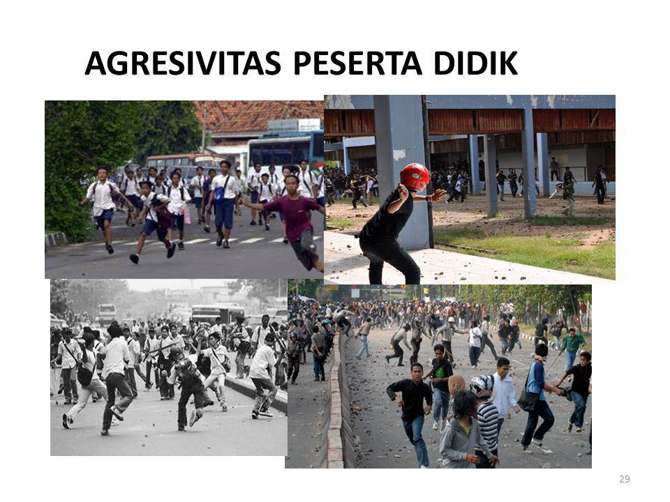 29 AGRESIVITAS PESERTA DIDIK