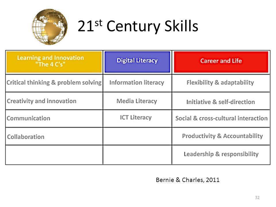21 st Century Skills Bernie & Charles, 2011 32